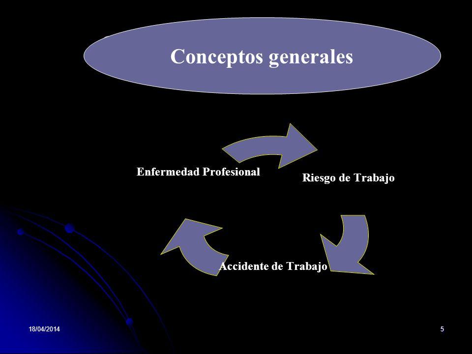 18/04/20145 CONCEPTOS GENERALES Riesgo de Trabajo Accidente de Trabajo Enfermedad Profesional Conceptos generales