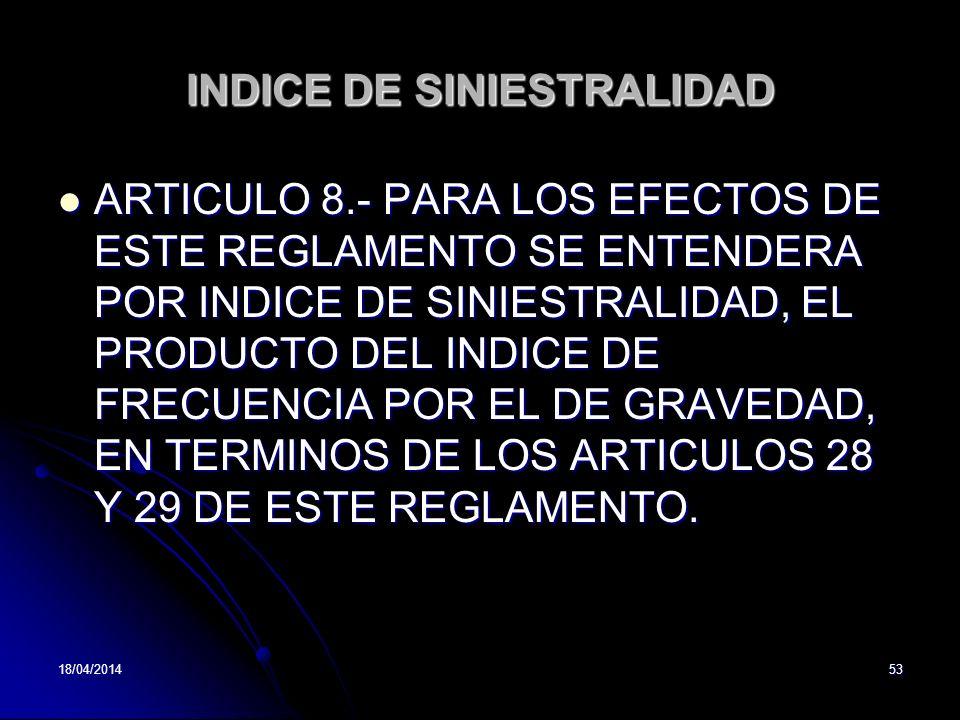 18/04/201453 INDICE DE SINIESTRALIDAD ARTICULO 8.- PARA LOS EFECTOS DE ESTE REGLAMENTO SE ENTENDERA POR INDICE DE SINIESTRALIDAD, EL PRODUCTO DEL INDICE DE FRECUENCIA POR EL DE GRAVEDAD, EN TERMINOS DE LOS ARTICULOS 28 Y 29 DE ESTE REGLAMENTO.