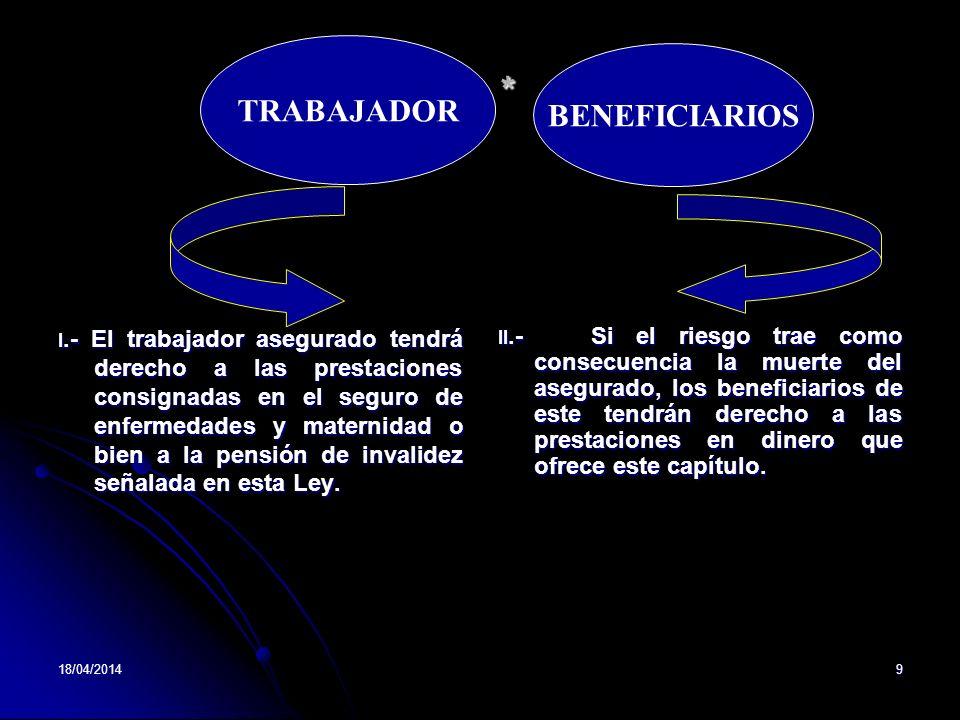 18/04/20149 * * I.- El trabajador asegurado tendrá derecho a las prestaciones consignadas en el seguro de enfermedades y maternidad o bien a la pensión de invalidez señalada en esta Ley.