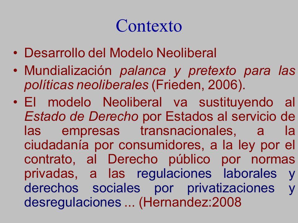 Contexto Desarrollo del Modelo Neoliberal Mundialización palanca y pretexto para las políticas neoliberales (Frieden, 2006).
