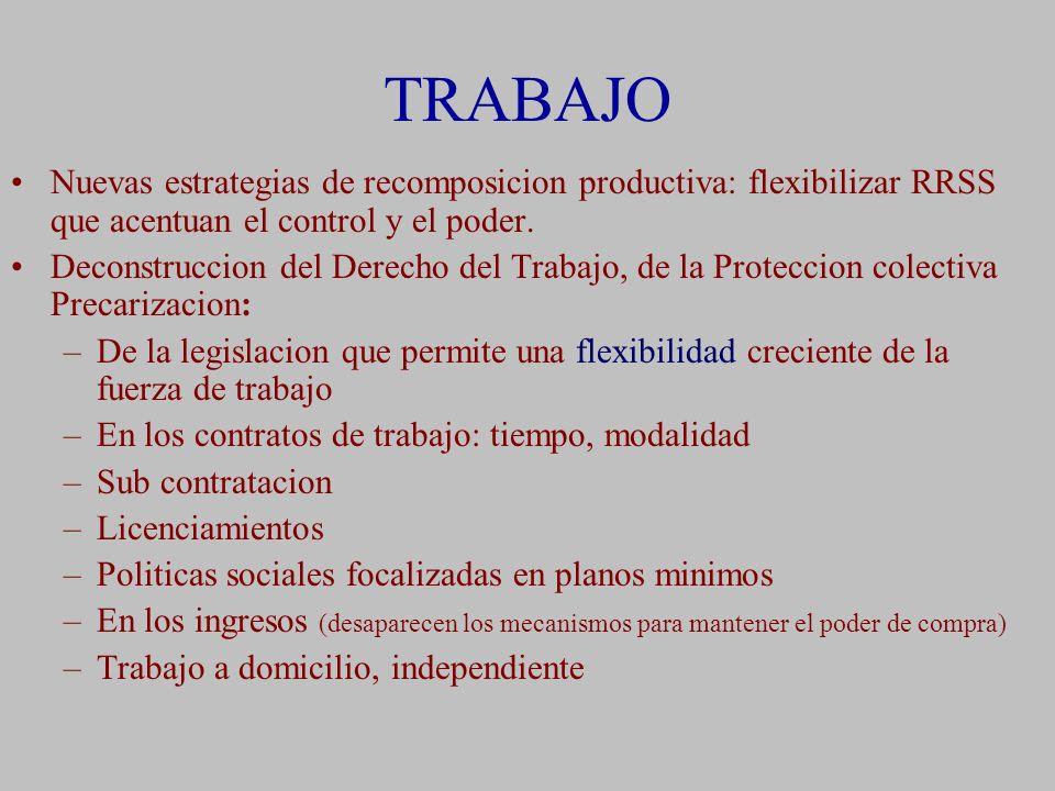 TRABAJO Nuevas estrategias de recomposicion productiva: flexibilizar RRSS que acentuan el control y el poder.