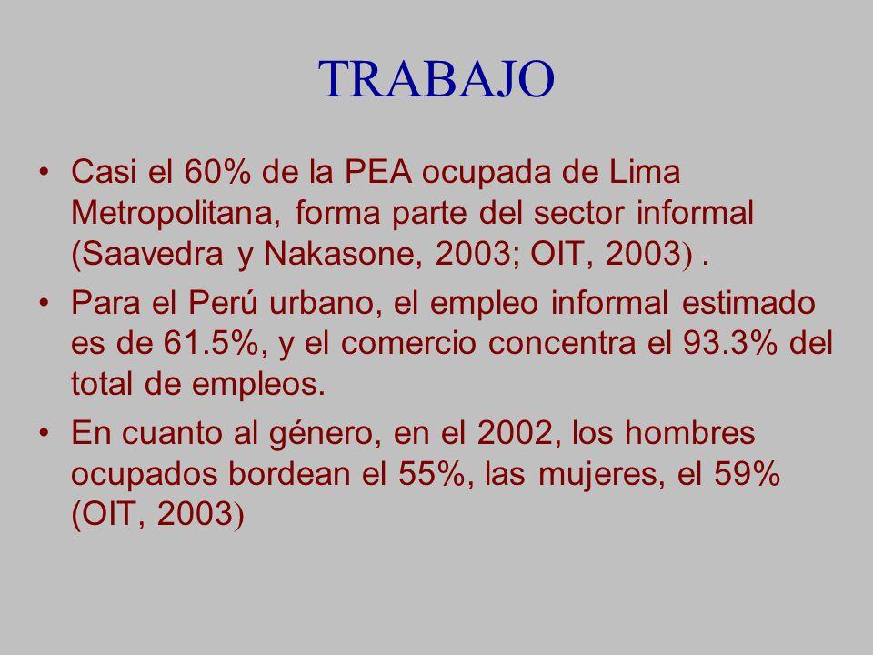 TRABAJO Casi el 60% de la PEA ocupada de Lima Metropolitana, forma parte del sector informal (Saavedra y Nakasone, 2003; OIT, 2003 ).