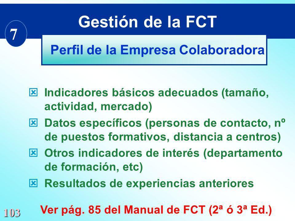 103 ýIndicadores básicos adecuados (tamaño, actividad, mercado) ýDatos específicos (personas de contacto, nº de puestos formativos, distancia a centro