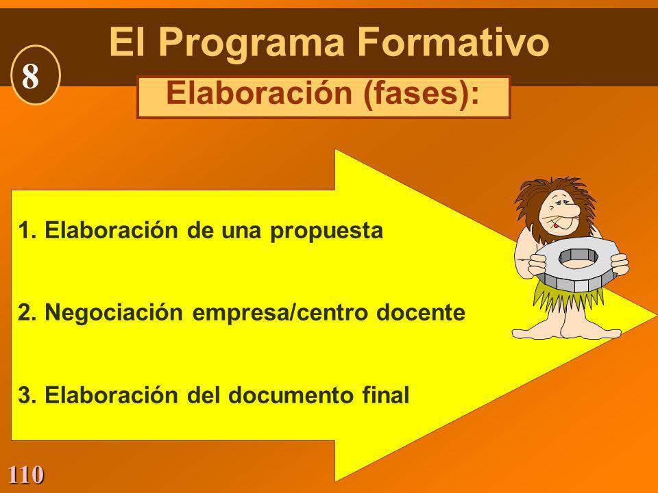 110 1. Elaboración de una propuesta 2. Negociación empresa/centro docente 3. Elaboración del documento final El Programa Formativo 8 Elaboración (fase