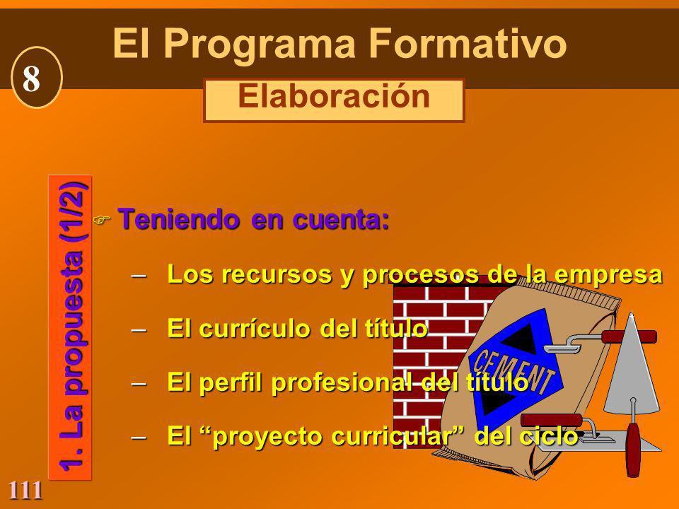 111 F Teniendo en cuenta: –Los recursos y procesos de la empresa –El currículo del título –El perfil profesional del título –El proyecto curricular de
