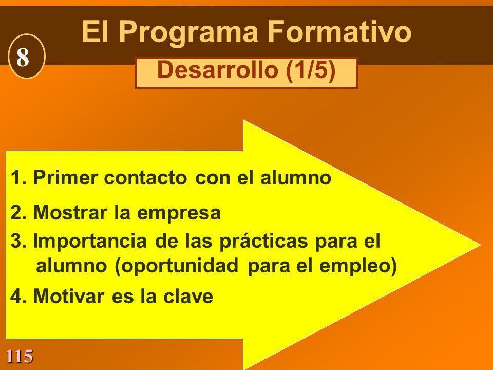 115 1. Primer contacto con el alumno 2. Mostrar la empresa 3. Importancia de las prácticas para el alumno (oportunidad para el empleo) 4. Motivar es l