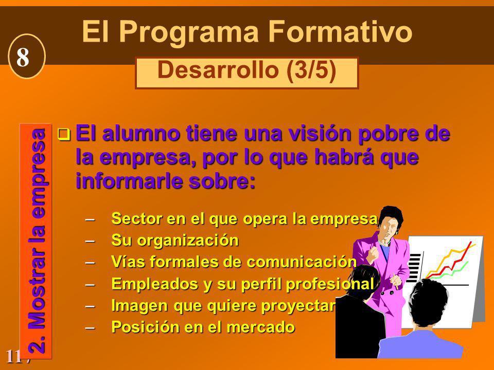 117 q El alumno tiene una visión pobre de la empresa, por lo que habrá que informarle sobre: –Sector en el que opera la empresa –Su organización –Vías