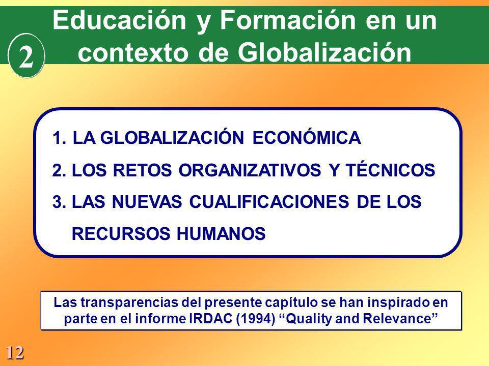 12 Educación y Formación en un contexto de Globalización 1. LA GLOBALIZACIÓN ECONÓMICA 2. LOS RETOS ORGANIZATIVOS Y TÉCNICOS 3. LAS NUEVAS CUALIFICACI
