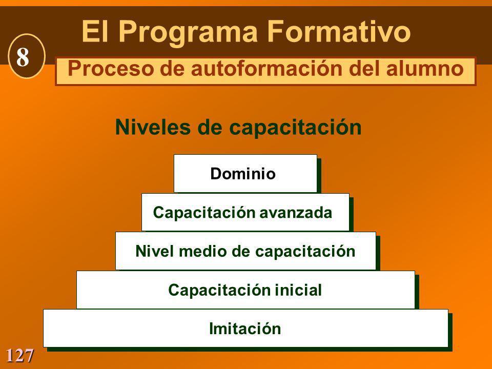 127 Niveles de capacitación Dominio Capacitación avanzada Nivel medio de capacitación Capacitación inicial Imitación El Programa Formativo 8 Proceso d