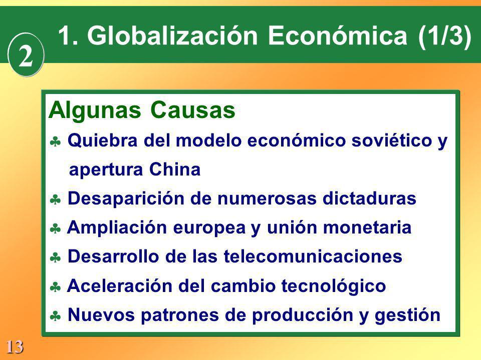 13 1. Globalización Económica (1/3) 2 Algunas Causas Quiebra del modelo económico soviético y apertura China Desaparición de numerosas dictaduras Ampl