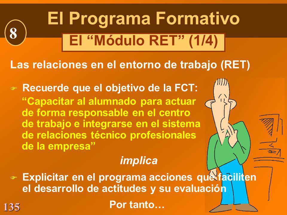 135 Las relaciones en el entorno de trabajo (RET) F Recuerde que el objetivo de la FCT: Capacitar al alumnado para actuar de forma responsable en el c