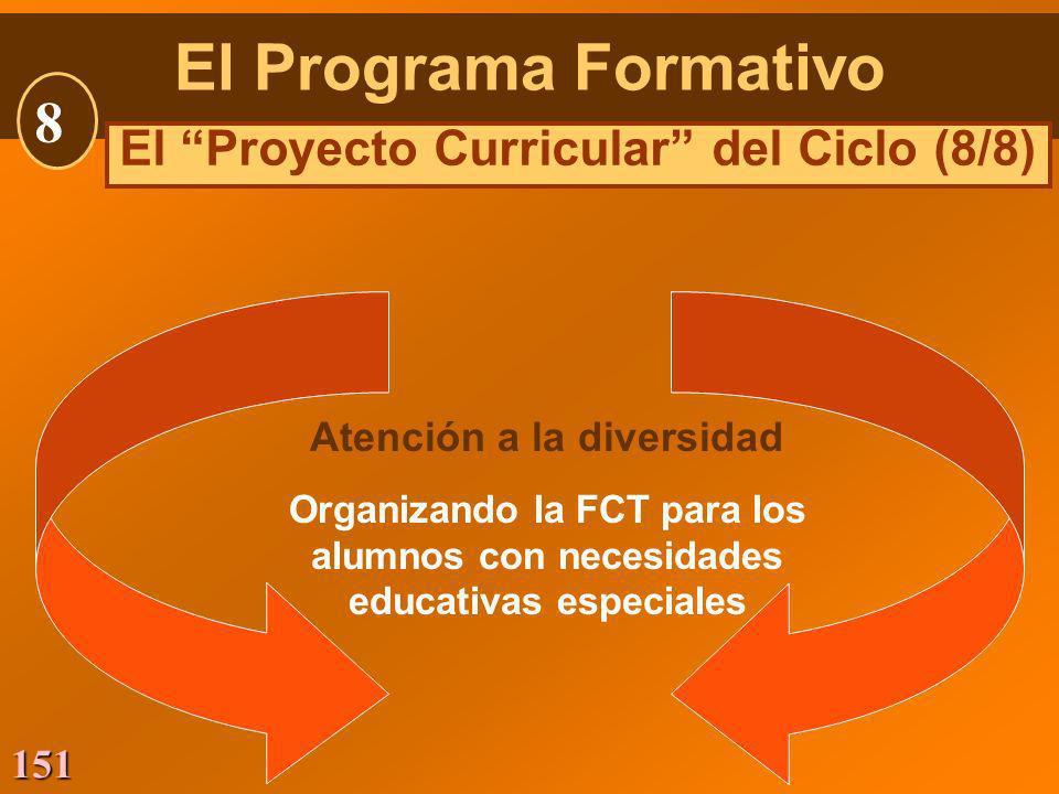 151 Atención a la diversidad Organizando la FCT para los alumnos con necesidades educativas especiales El Programa Formativo 8 El Proyecto Curricular