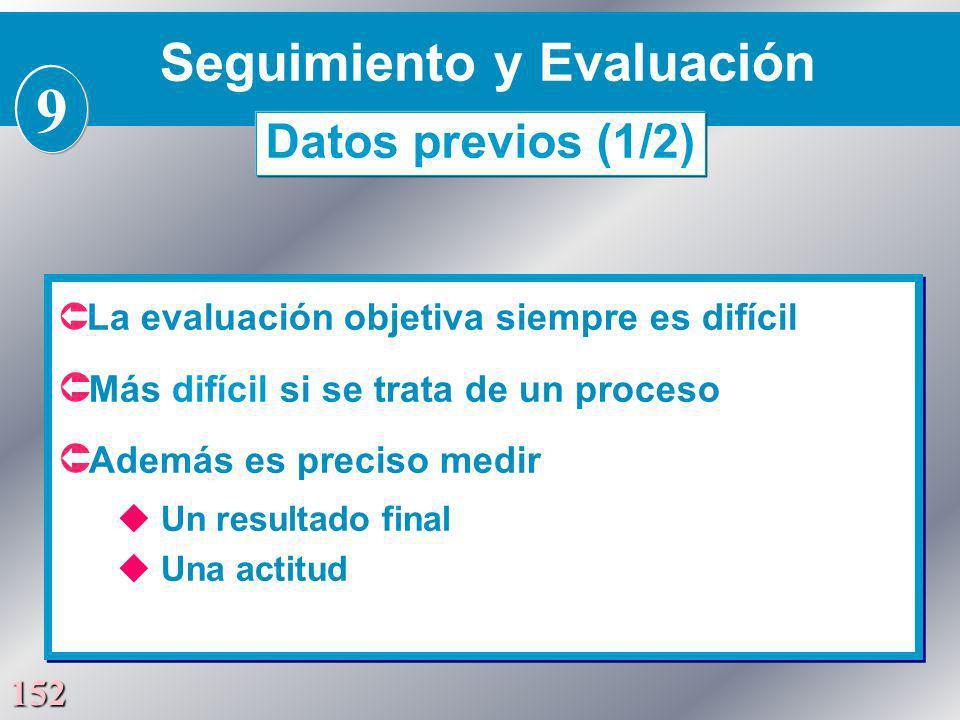 152 Û La evaluación objetiva siempre es difícil Û Más difícil si se trata de un proceso Û Además es preciso medir u Un resultado final u Una actitud Û