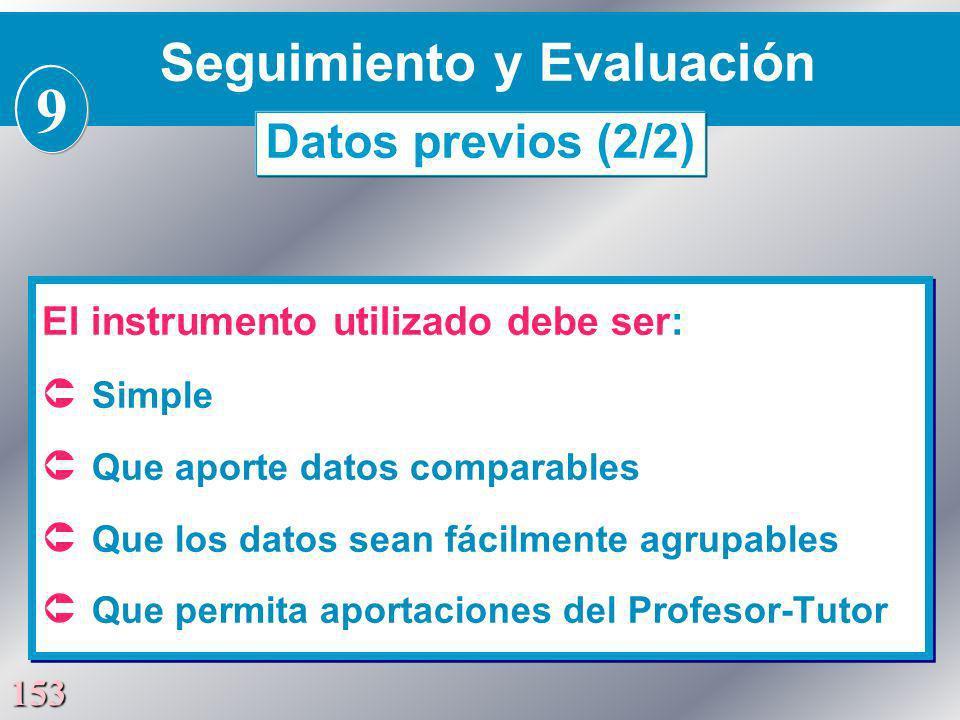 153 El instrumento utilizado debe ser: Û Simple Û Que aporte datos comparables Û Que los datos sean fácilmente agrupables Û Que permita aportaciones d
