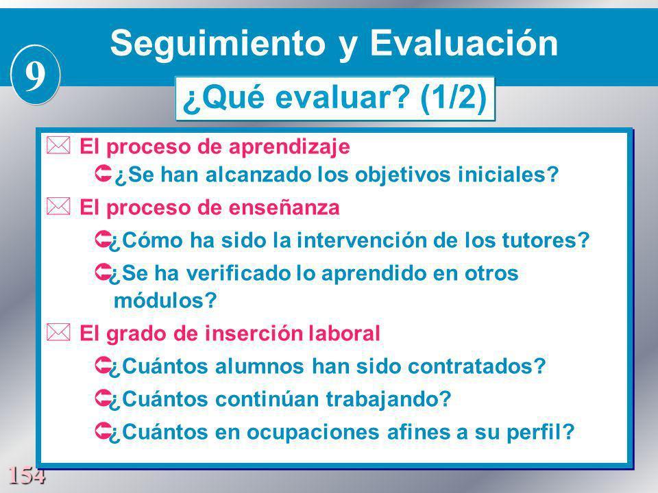 154 * El proceso de aprendizaje Û ¿Se han alcanzado los objetivos iniciales? * El proceso de enseñanza Û ¿Cómo ha sido la intervención de los tutores?