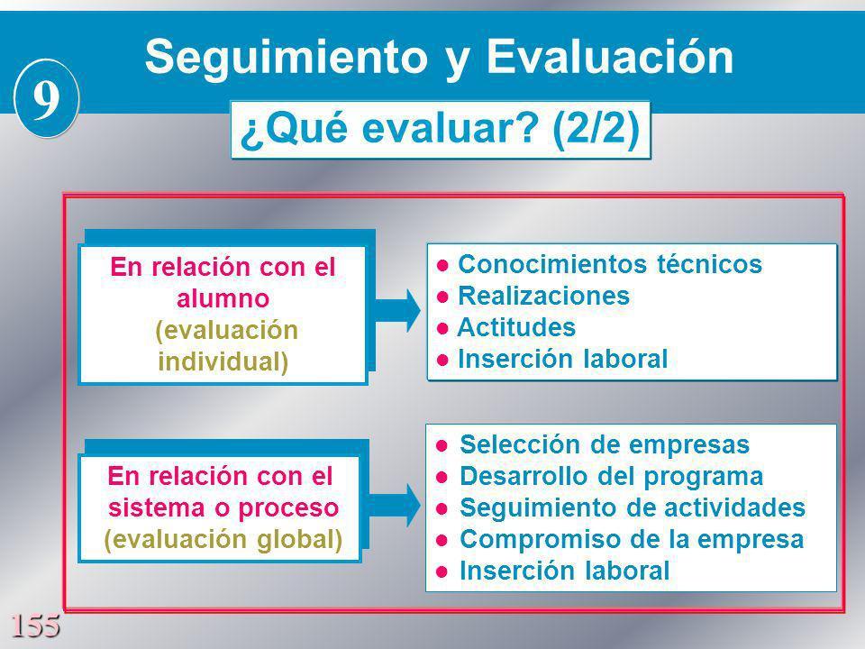 155 En relación con el sistema o proceso (evaluación global) En relación con el sistema o proceso (evaluación global) Conocimientos técnicos Realizaci