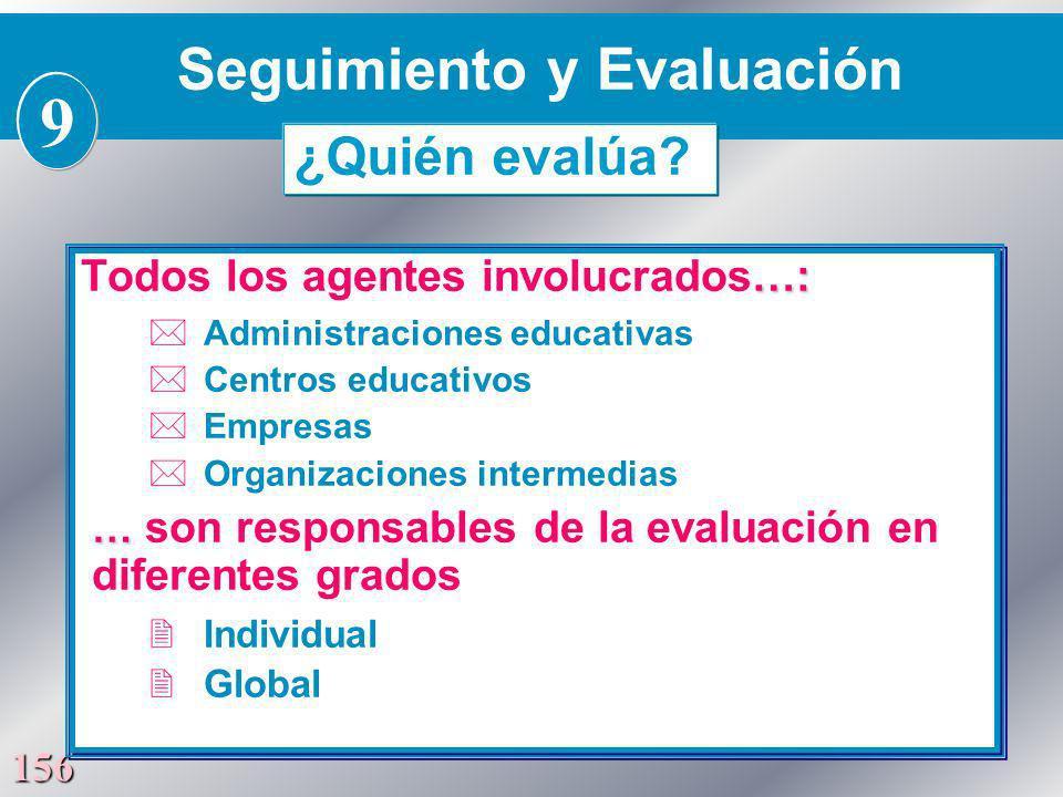 156 …: Todos los agentes involucrados…: *Administraciones educativas *Centros educativos *Empresas *Organizaciones intermedias … … son responsables de