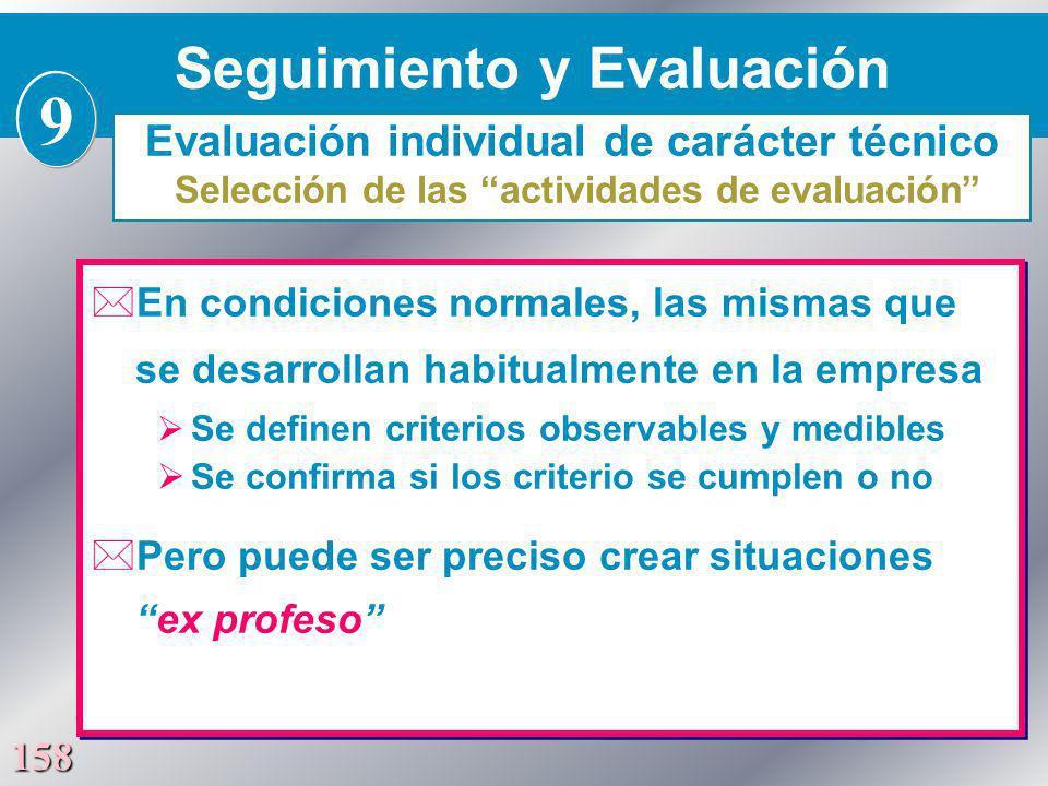 158 *En condiciones normales, las mismas que se desarrollan habitualmente en la empresa Ø Se definen criterios observables y medibles Ø Se confirma si