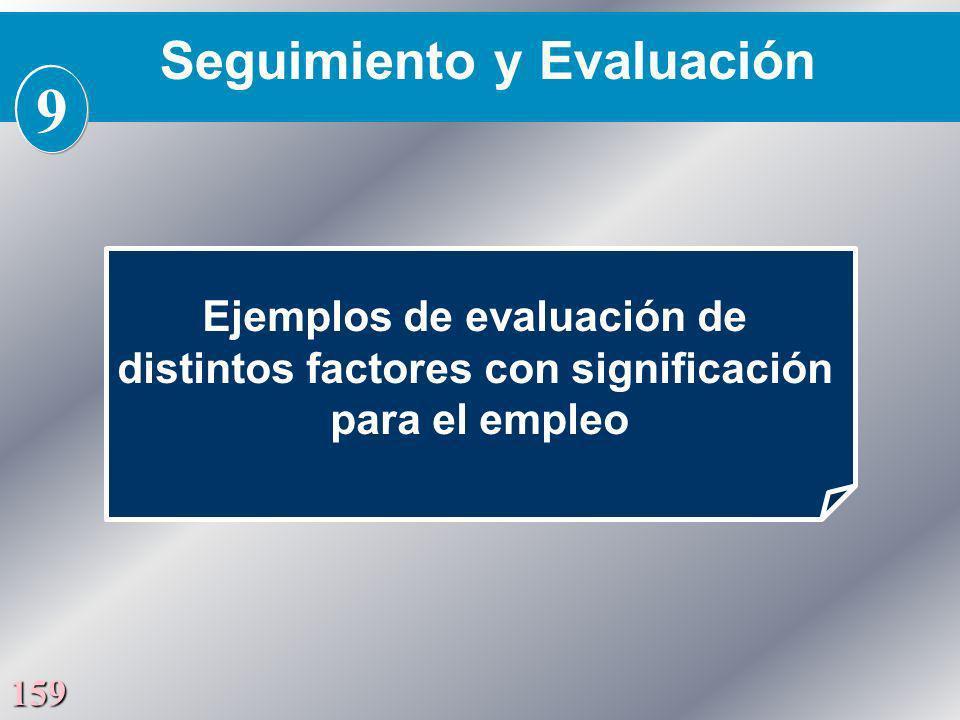 159 Ejemplos de evaluación de distintos factores con significación para el empleo Seguimiento y Evaluación 9