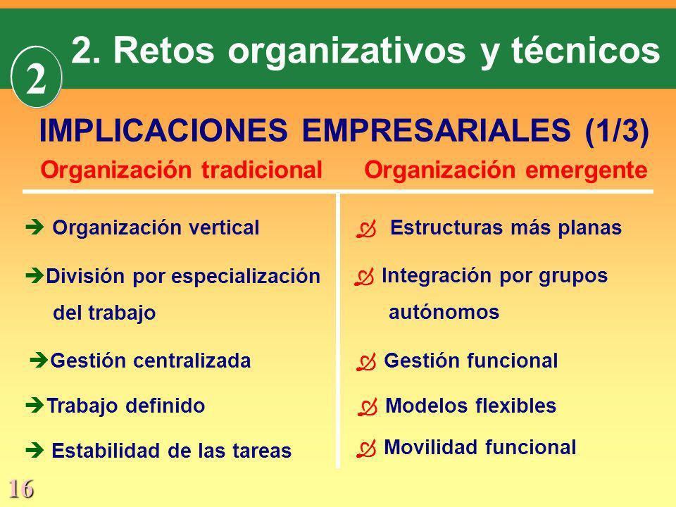 16 2. Retos organizativos y técnicos IMPLICACIONES EMPRESARIALES (1/3) Organización tradicionalOrganización emergente Estructuras más planasèOrganizac