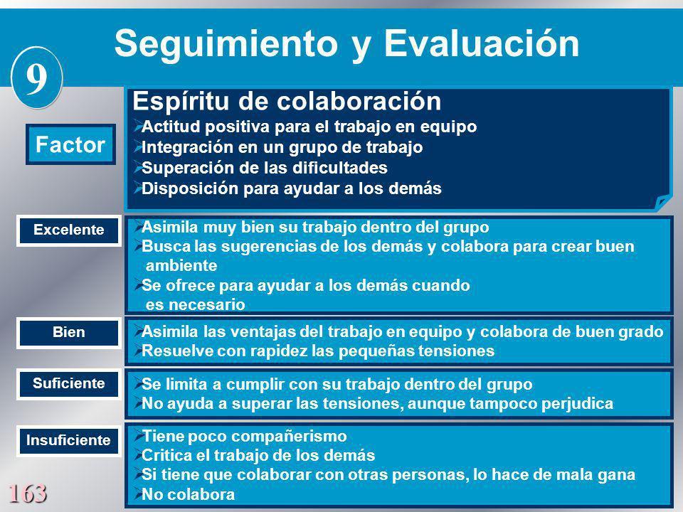 163 Excelente Bien Ø Asimila muy bien su trabajo dentro del grupo Ø Busca las sugerencias de los demás y colabora para crear buen ambiente Ø Se ofrece