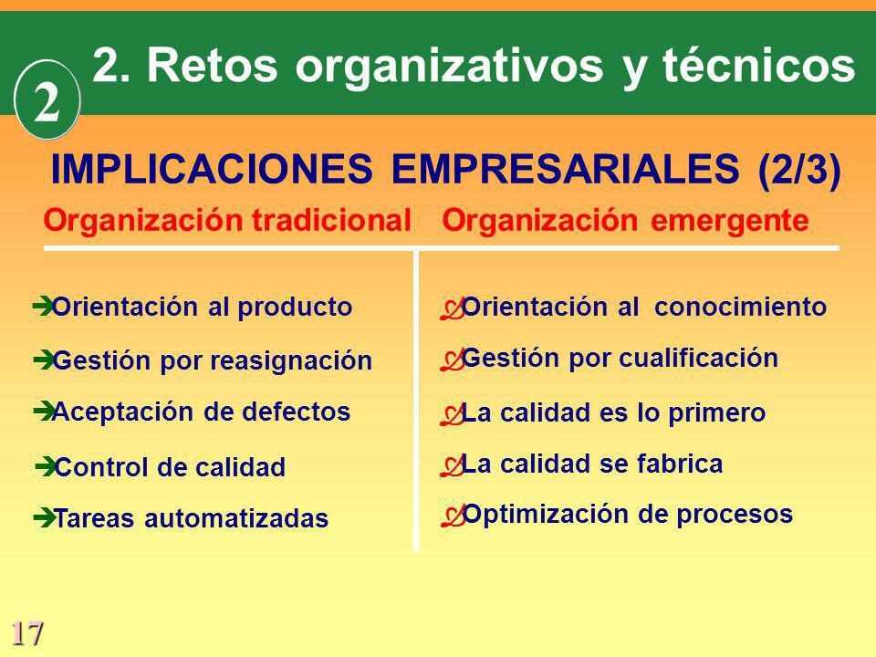 17 IMPLICACIONES EMPRESARIALES (2/3) Organización tradicionalOrganización emergente Orientación al conocimiento è Orientación al producto è Gestión po