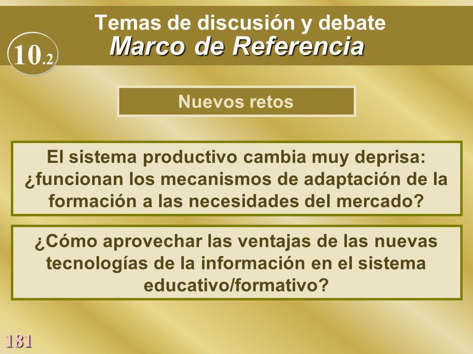 181 Marco de Referencia Temas de discusión y debate Marco de Referencia El sistema productivo cambia muy deprisa: ¿funcionan los mecanismos de adaptac
