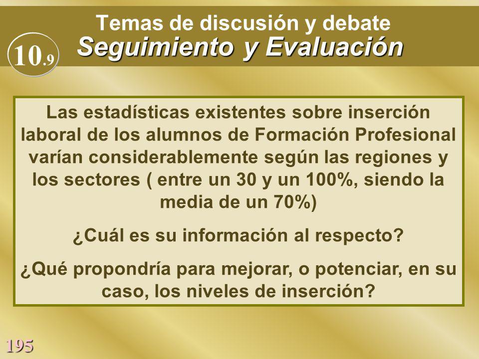 195 Seguimiento y Evaluación Temas de discusión y debate Seguimiento y Evaluación 10.9 Las estadísticas existentes sobre inserción laboral de los alum