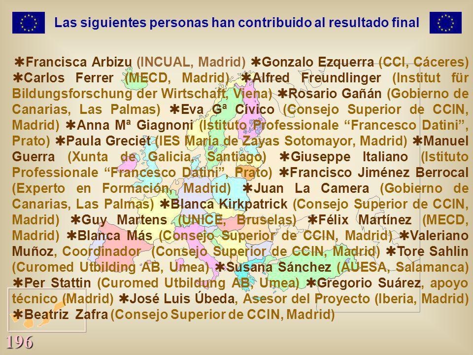 196 Las siguientes personas han contribuido al resultado final Francisca Arbizu (INCUAL, Madrid) Gonzalo Ezquerra (CCI, Cáceres) Carlos Ferrer (MECD,