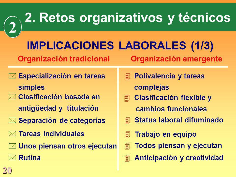 20 IMPLICACIONES LABORALES (1/3) Organización tradicionalOrganización emergente 2. Retos organizativos y técnicos 2 *Especialización en tareas simples