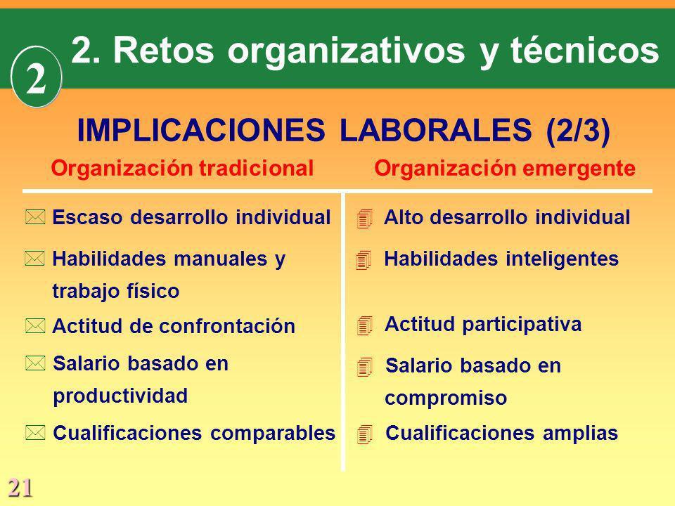 21 IMPLICACIONES LABORALES (2/3) Organización tradicionalOrganización emergente 2. Retos organizativos y técnicos 2 *Escaso desarrollo individual * Ha