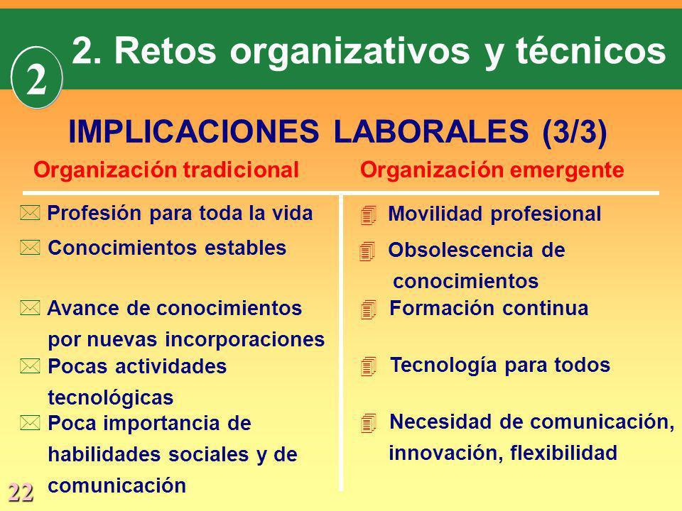 22 IMPLICACIONES LABORALES (3/3) Organización tradicionalOrganización emergente 2. Retos organizativos y técnicos 2 *Profesión para toda la vida * Con