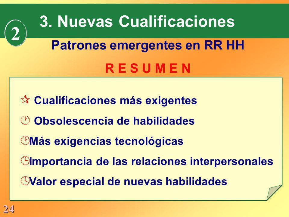 24 Patrones emergentes en RR HH R E S U M E N 3. Nuevas Cualificaciones 2 ¶ Cualificaciones más exigentes · Obsolescencia de habilidades ¸ Más exigenc