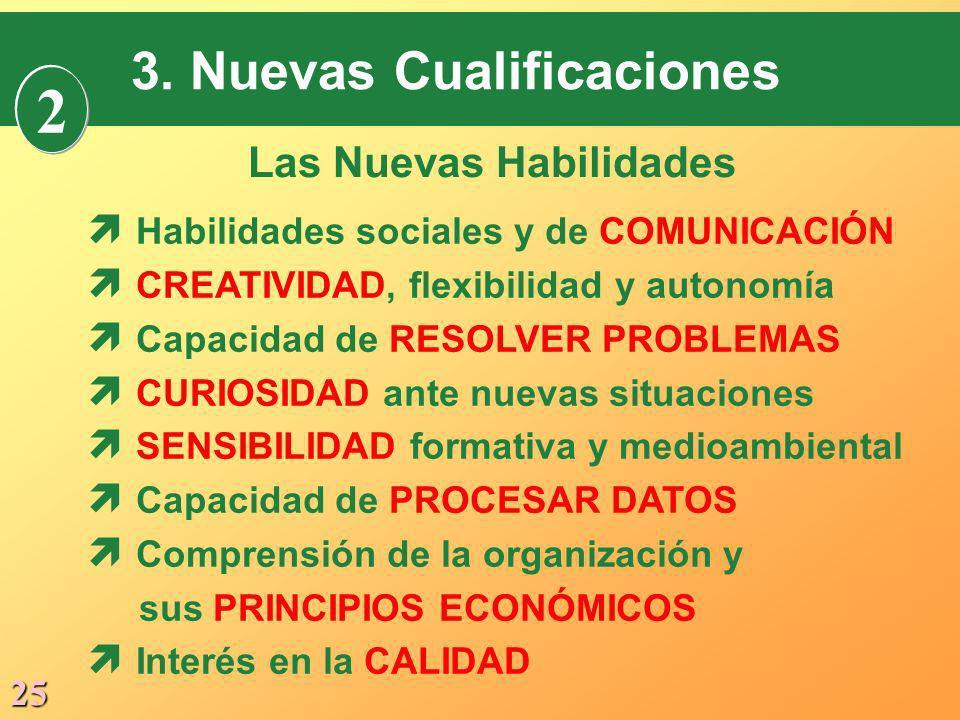 25 Habilidades sociales y de COMUNICACIÓN CREATIVIDAD, flexibilidad y autonomía Capacidad de RESOLVER PROBLEMAS CURIOSIDAD ante nuevas situaciones SEN