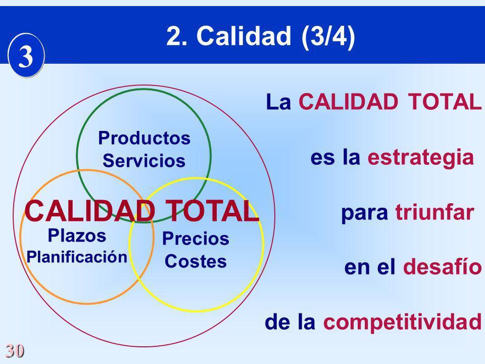 30 Productos Servicios Plazos Planificación Precios Costes La CALIDAD TOTAL es la estrategia para triunfar en el desafío de la competitividad CALIDAD