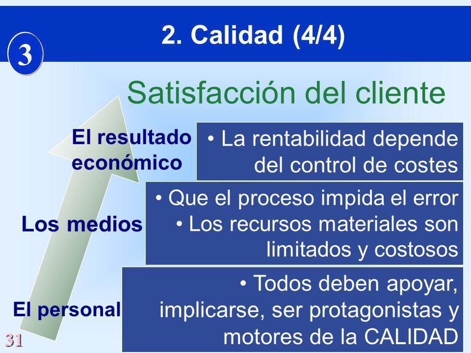 31 El personal Todos deben apoyar, implicarse, ser protagonistas y motores de la CALIDAD Que el proceso impida el error Los recursos materiales son li