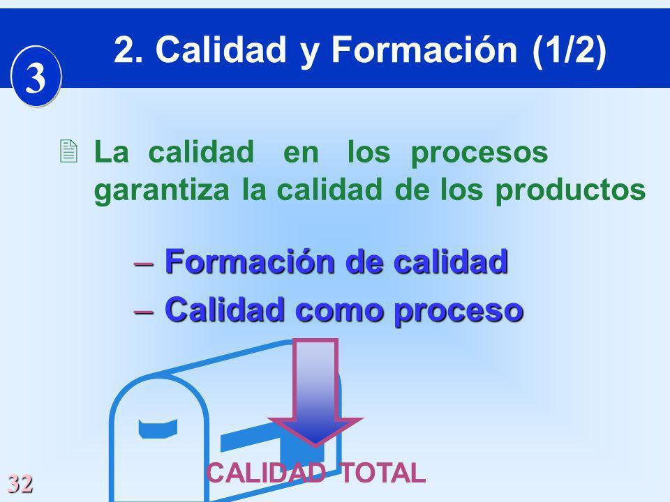 32 2La calidad en los procesos garantiza la calidad de los productos – Formación de calidad – Calidad como proceso CALIDAD TOTAL 2. Calidad y Formació