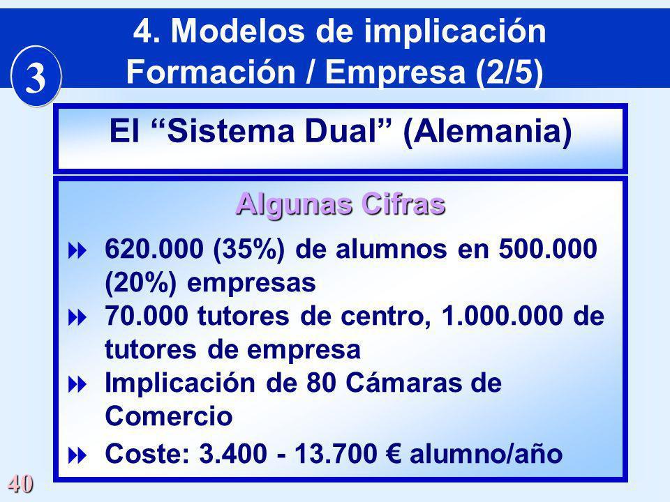 40 Algunas Cifras 620.000 (35%) de alumnos en 500.000 (20%) empresas 70.000 tutores de centro, 1.000.000 de tutores de empresa Implicación de 80 Cámar