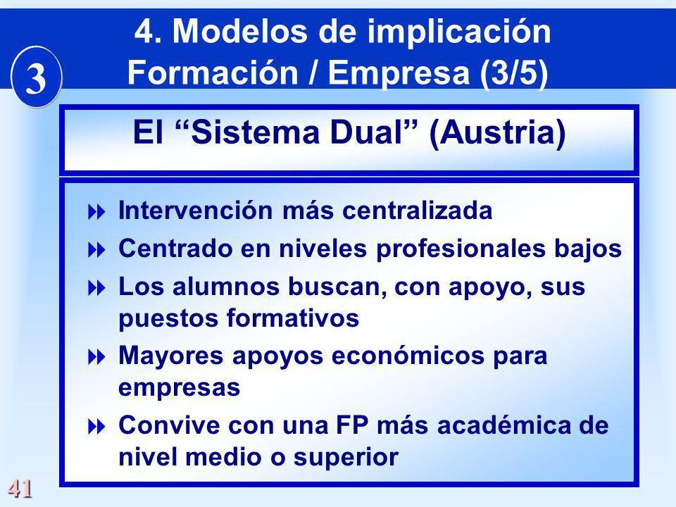 41 Intervención más centralizada Centrado en niveles profesionales bajos Los alumnos buscan, con apoyo, sus puestos formativos Mayores apoyos económic