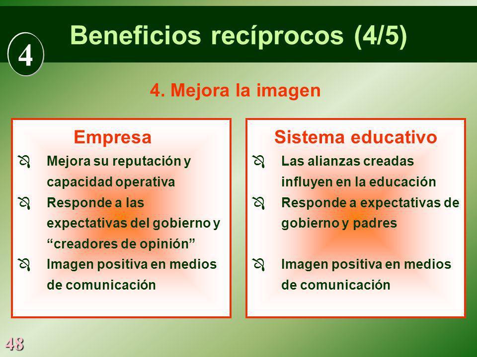 48 Empresa Mejora su reputación y capacidad operativa Responde a las expectativas del gobierno y creadores de opinión Imagen positiva en medios de com