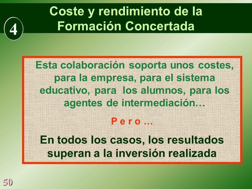 50 Esta colaboración soporta unos costes, para la empresa, para el sistema educativo, para los alumnos, para los agentes de intermediación… P e r o …