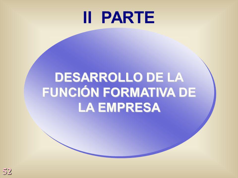 52 II PARTE DESARROLLO DE LA FUNCIÓN FORMATIVA DE LA EMPRESA DESARROLLO DE LA FUNCIÓN FORMATIVA DE LA EMPRESA