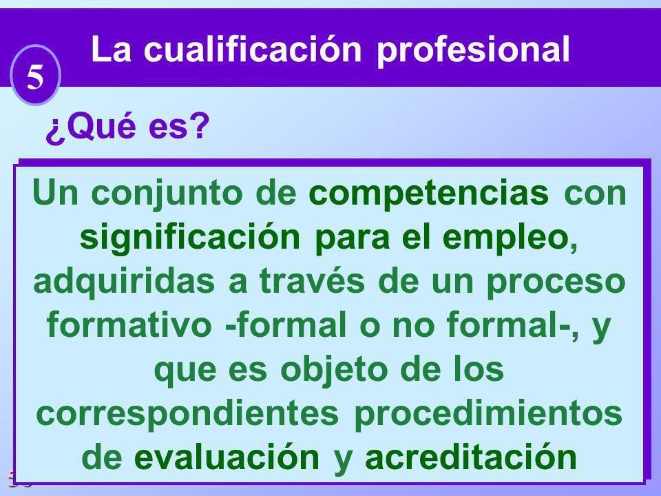 56 ¿Qué es? Un conjunto de competencias con significación para el empleo, adquiridas a través de un proceso formativo -formal o no formal-, y que es o