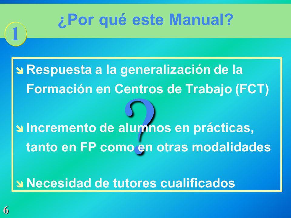 6 ? ¿Por qué este Manual? 1 Respuesta a la generalización de la Formación en Centros de Trabajo (FCT) Incremento de alumnos en prácticas, tanto en FP