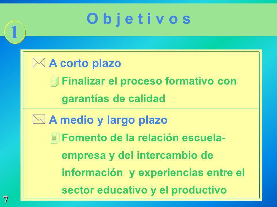 7 O b j e t i v o s * A corto plazo 4Finalizar el proceso formativo con garantías de calidad 1 * A medio y largo plazo 4 Fomento de la relación escuel