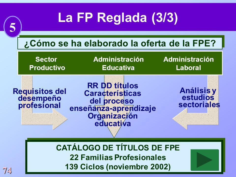 74 ¿Cómo se ha elaborado la oferta de la FPE? La FP Reglada (3/3) 5 RR DD títulos Características del proceso enseñanza-aprendizaje Organización educa