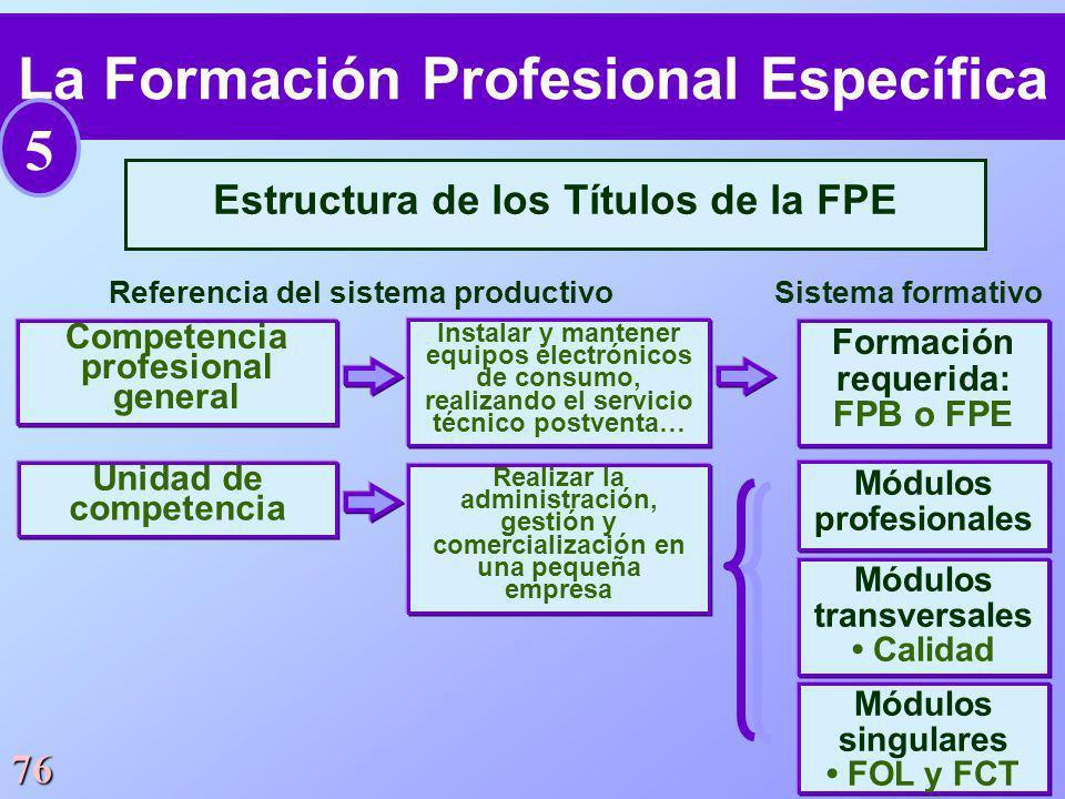 76 Estructura de los Títulos de la FPE Competencia profesional general Instalar y mantener equipos electrónicos de consumo, realizando el servicio téc