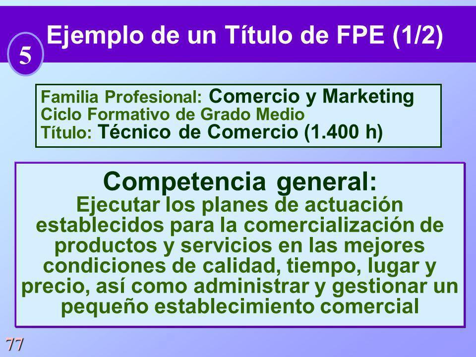 77 Competencia general: Ejecutar los planes de actuación establecidos para la comercialización de productos y servicios en las mejores condiciones de