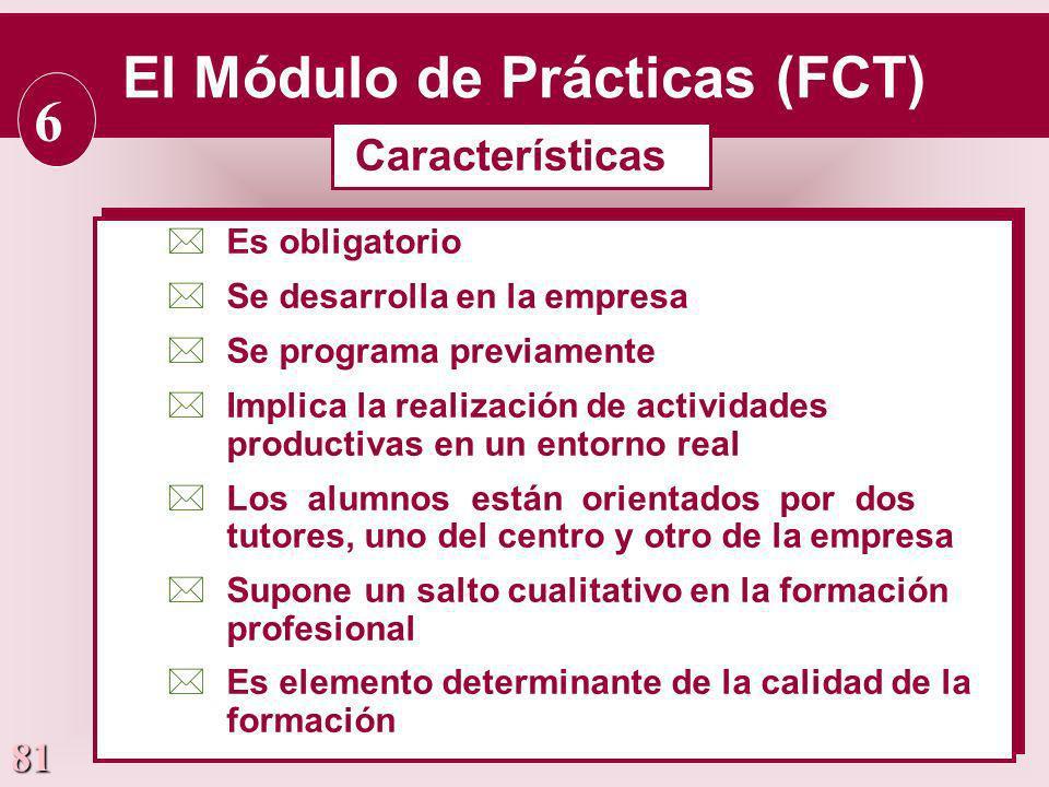 81 Características *Es obligatorio *Se desarrolla en la empresa *Se programa previamente *Implica la realización de actividades productivas en un ento