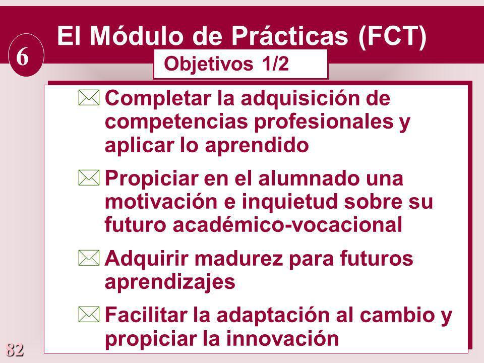 82 El Módulo de Prácticas (FCT) *Completar la adquisición de competencias profesionales y aplicar lo aprendido *Propiciar en el alumnado una motivació